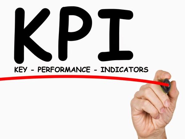 KPI más importantes de una empresa