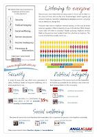Anglicare Postcard Factsheet 1