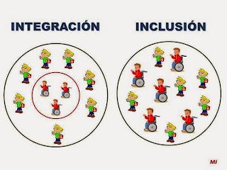 Resultat d'imatges de inclusió educativa