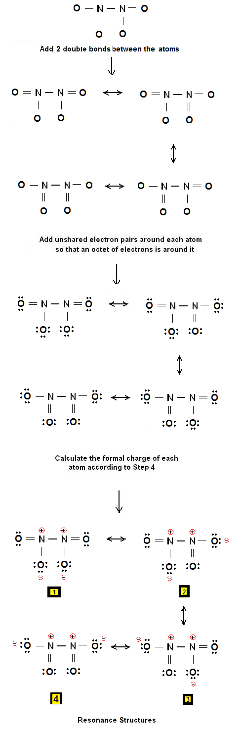 Dinitrogen Trioxide Lewis Structure Simple method for writing lewis ...