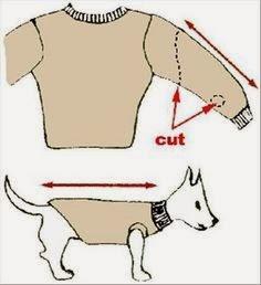 roupa para pet feita de manga de blusa