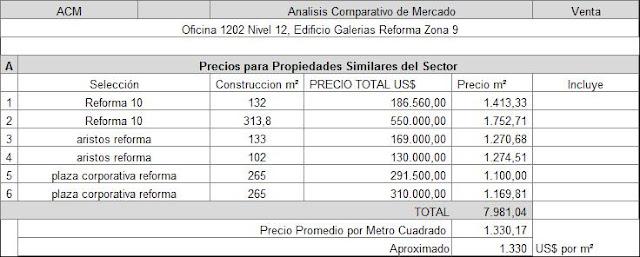 Pablo Alc Ntara Penagos Urbanismo Y Arquitectura