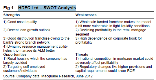 swot analysis of hdfc bank This swot analysis features 6 companies, including allahabad bank, hdfc bank limited, icici bank limited, union bank of india, state bank of india.