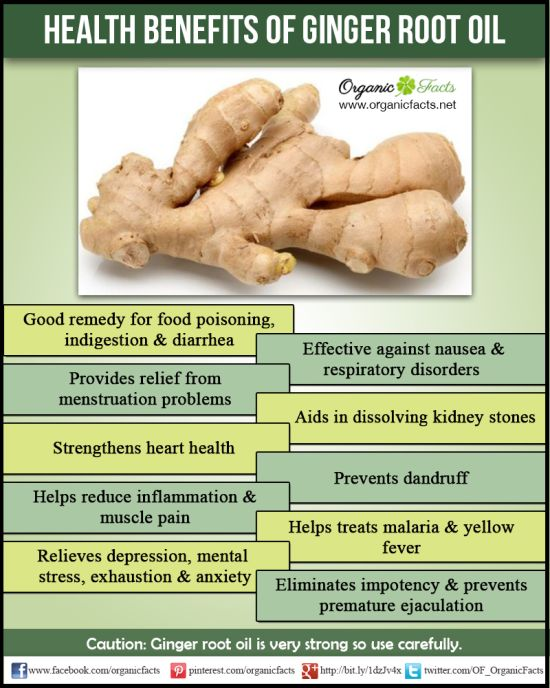 benefits gingeroil