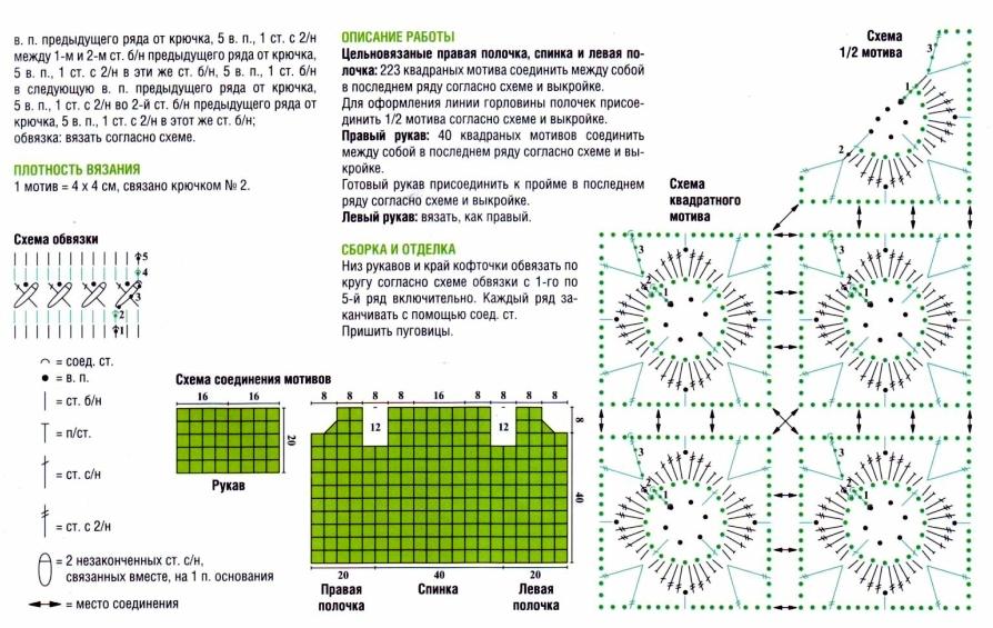 Вязание крючком мотивов с описанием