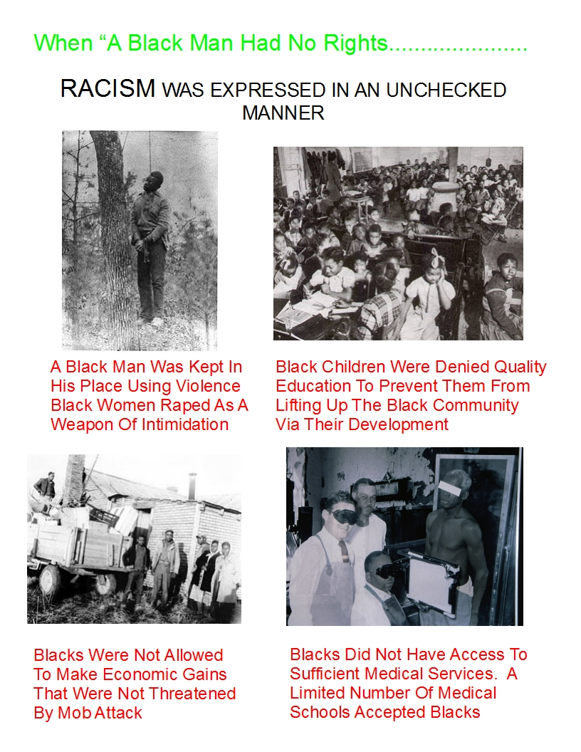 Racism then and now essay