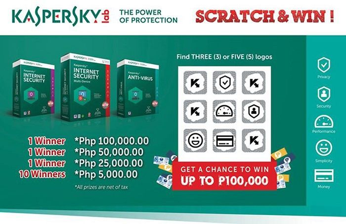 Kaspersky Lab and iSecure Networks Scratch and Win Promo!
