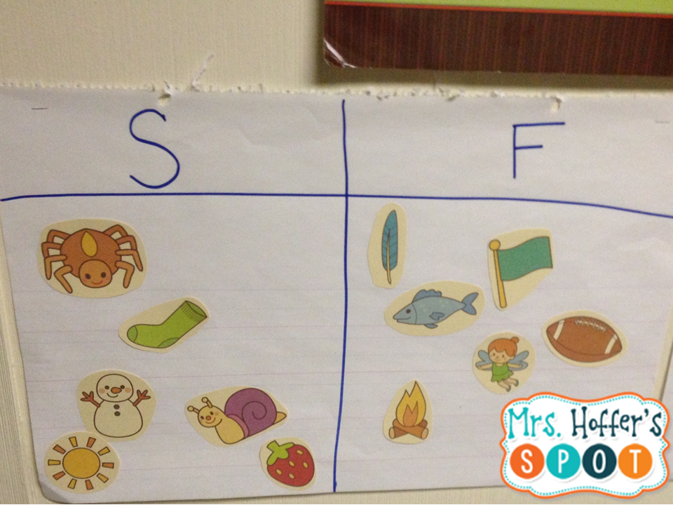 Making Anchor Charts with your Students