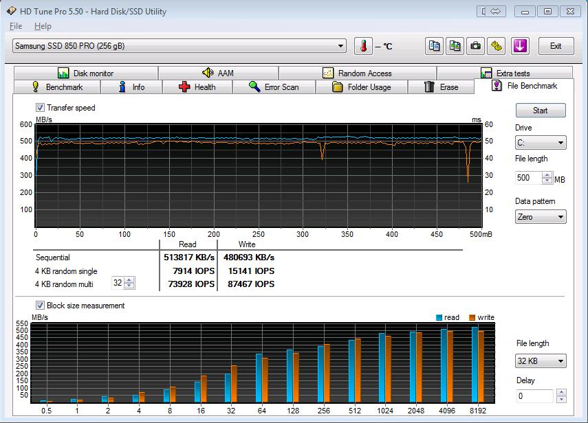 JKB Networks - The Jablowski blog: Samsung EVO 850 vs Intel SSD 520