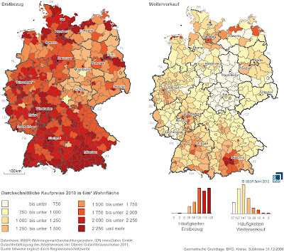 Germany: Purchase Prices for Condos 2010