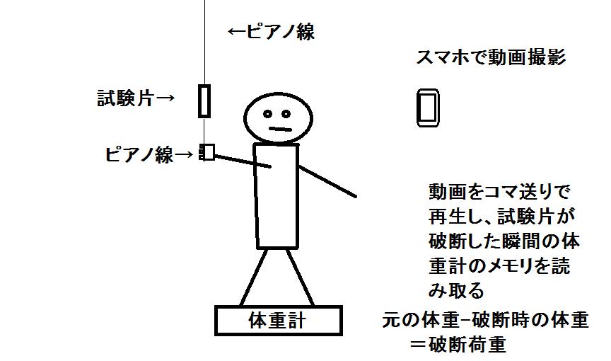 satofuのブログ