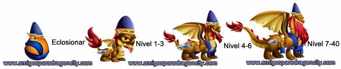 imagen del crecimiento del dragon rey salomon