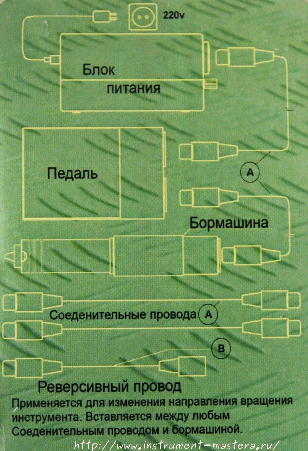 Бормашинка Профиль