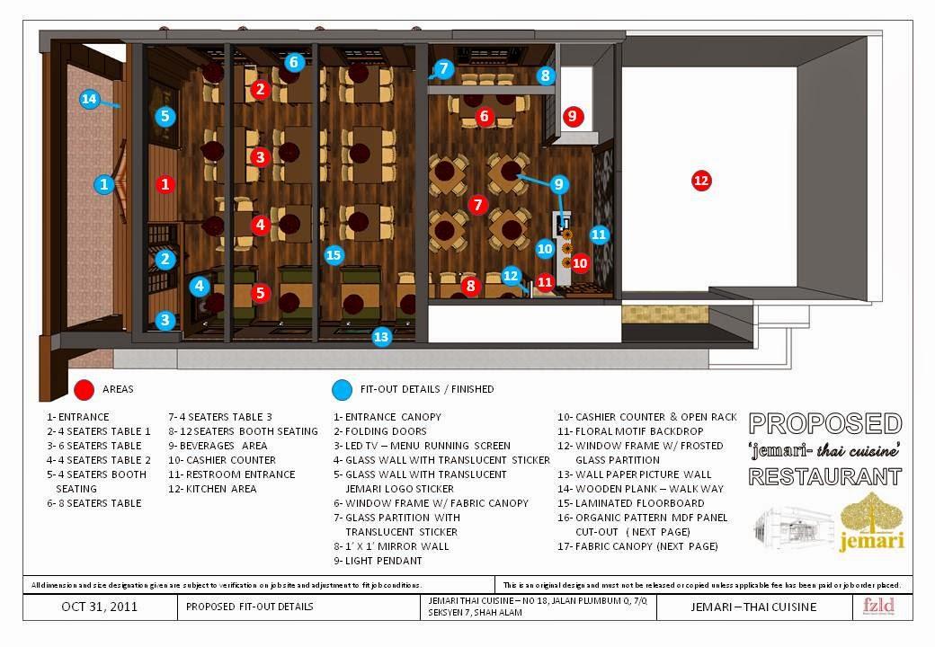 Fzld Faizah Zainal Lifestyle Design Concept Design Proposal