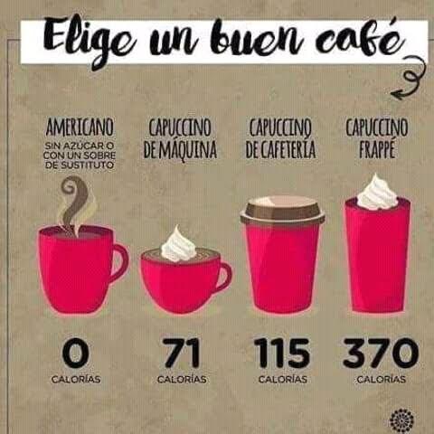 Para los amantes del café!
