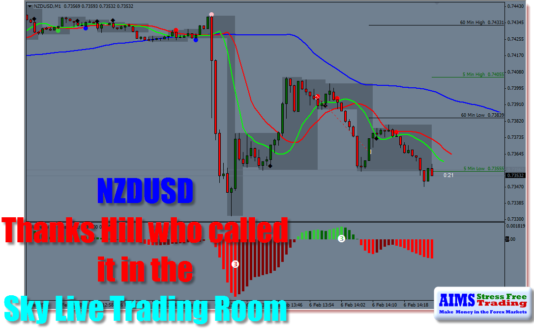 Nfp effect on forex