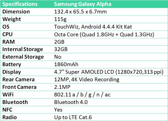 Samsung Galaxy Alpha Specs ~ COOL NEW TECH