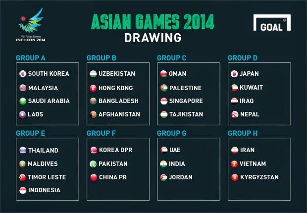 Keputusan Penuh Malaysia Vs Korea Selatan Bolasepak Sukan Asia Incheon 2014