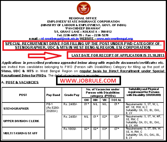 West Bengal ESI Special Recruitment Drive for PWD Candidates Latest Advertisement September 2015