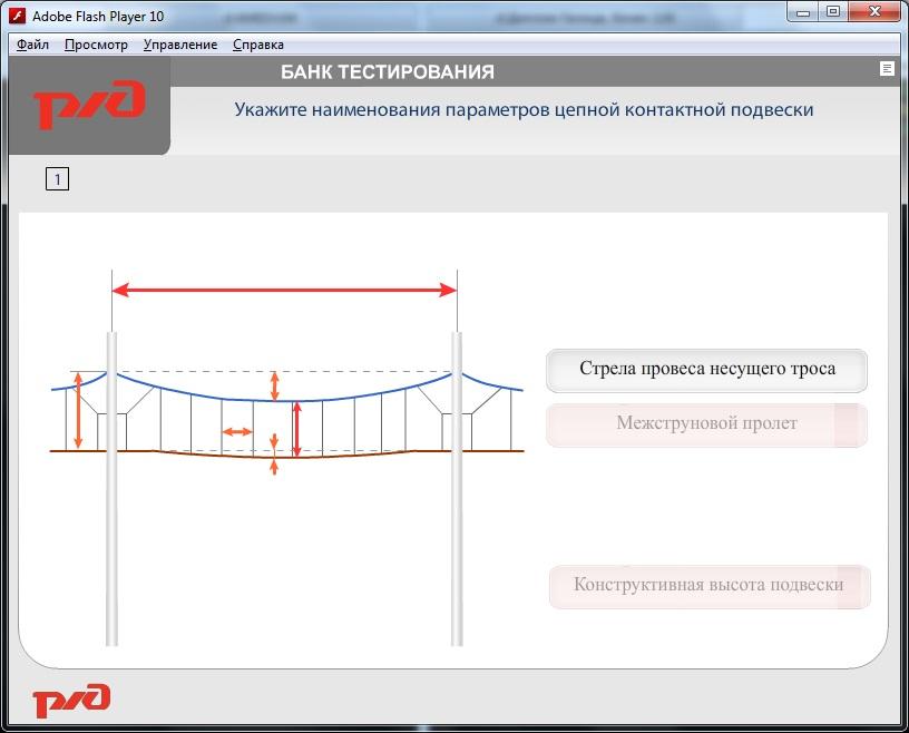 устройство эксплуатация и техническое обслуживание контактной сети и воздушных линий