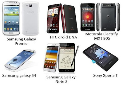 Android operating system, iOS, BlackBerry, Windows 8 Phone