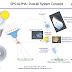 SPS-ALPHA, proyecto para producir energía solar en el espacio