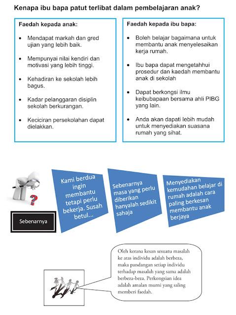 GURU | Sarana Ibu Bapa di Bawah Pelan Pembangunan Pendidikan Malaysia PPIM 2013 - 2025