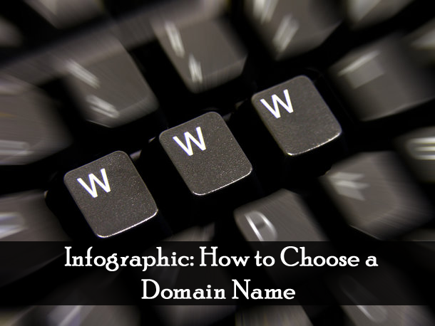 Infographic: How to Choose a Domain Name