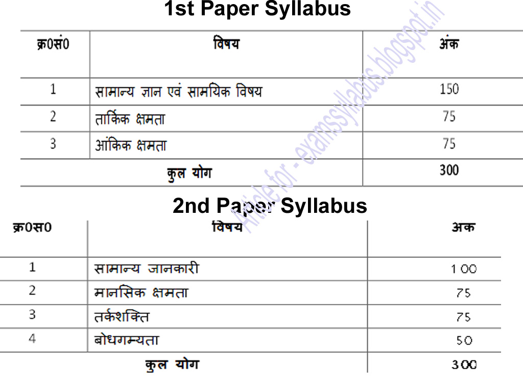 files download for download answer key pdf of mp police sub inspector ...