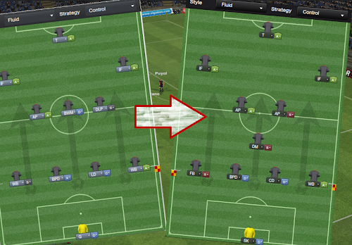 FM13 Best Possession tactic Barcelona Tiki Taka