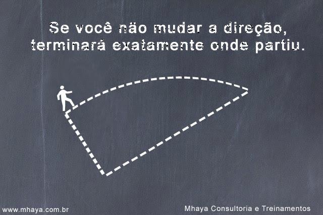 Artigo fala que temos que desenvolver uma estratégia de vendas. Por Myrian Mourão.