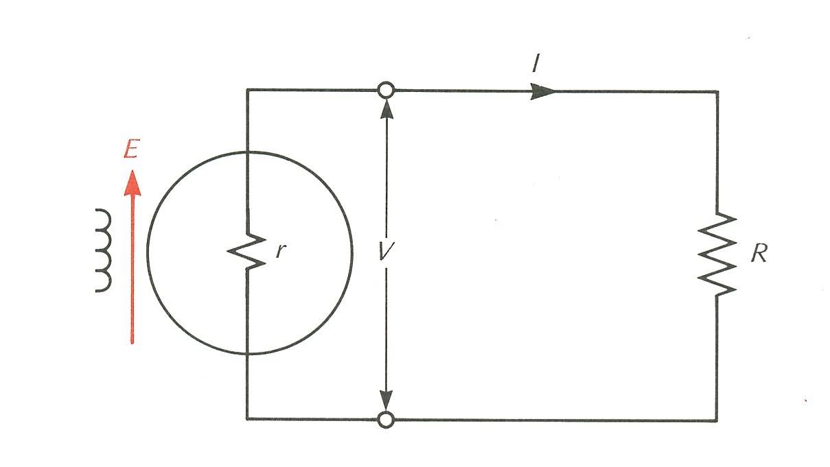engineering fishbone diagram html