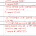 Input dan Output berdasarkan Tipe Data dalam Pemrograman Bahasa C