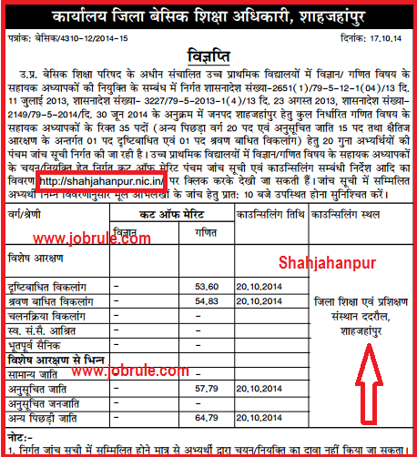 UPTET 29334 5th Cut Off Merit List for 5th Counselling of Barabanki, Bareilly, Muzaffarnagar, Sant Rabidas Nagar, Shahjahanpur & Sant Kabir Nagar Districts