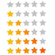 5段階評価の星印マーク