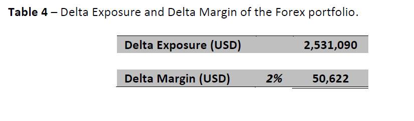 Delta fx options definition
