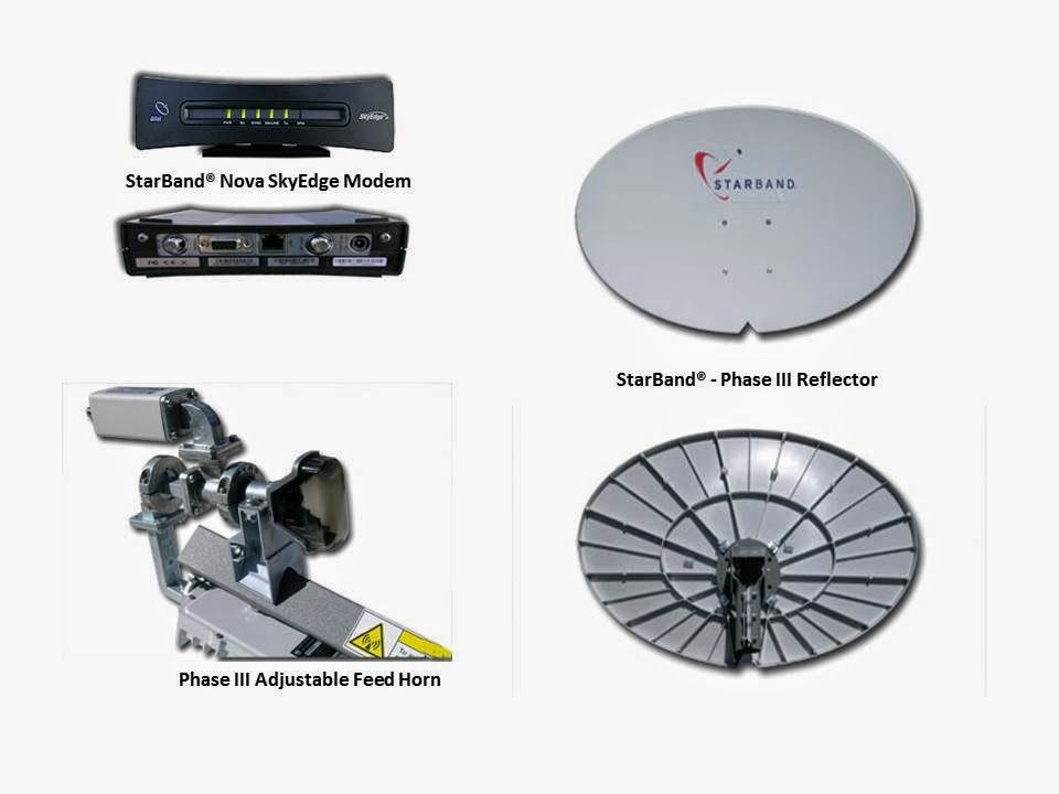 Current StarBand equipment