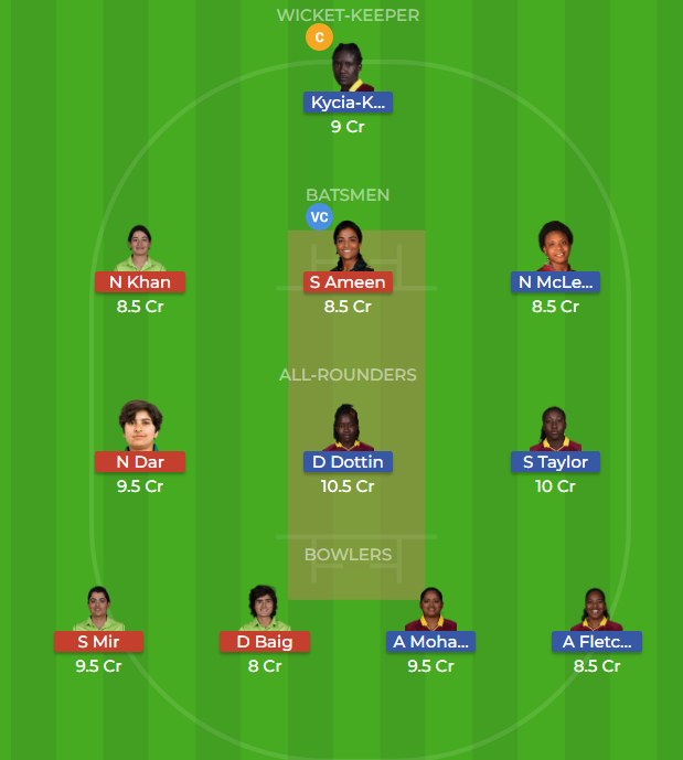 wi-w vs pk-w dream11,wi w vs pk w dream11,wi-w vs pk-w playing 11,wi-w vs pk-w dream11 team,wi-w vs pk-w,wi w vs pak w dream11 team,pk-w vs wi-w t20 dream11,wi w vs pak w dream11,dream11 wi-w vs pk-w,wi w vs pk w dream11 team,wi w vs pk w playing 11,wiw vs pakw playing 11,pk-w vs wi-w dream 11 team,pak-w vs wi-w dream 11 preview,pk w vs wi w dream11