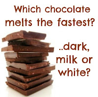 which chocolate melts the fastest?