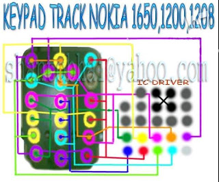 Trik Jumper Keypad Nokia 1208