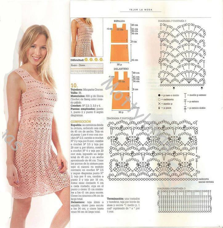 Crochet Patterns Free Dress : Crochet Patterns to Try: Free Crochet Chart for