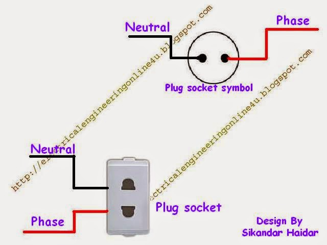 How to Wire an Electrical Outlet Electrical Online 4u – Ac Outlet Wiring Diagram