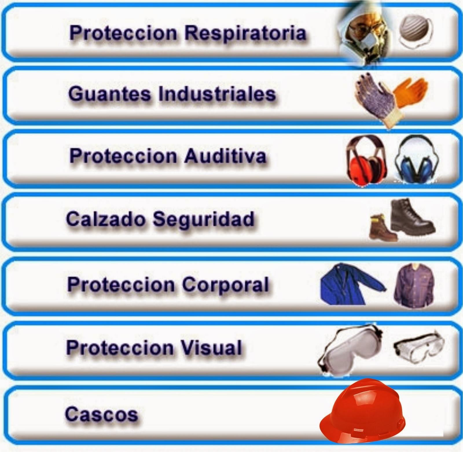 Salud ocupacional elementos e p p for Practica de oficina definicion