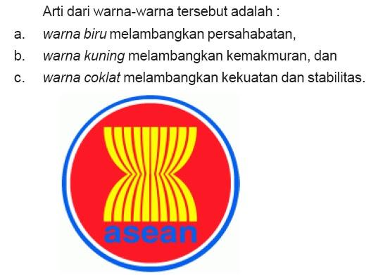 GURU KELAS 6 KYAI HASYIM: KERJA SAMA ASEAN DAN LAMBANG ASEAN