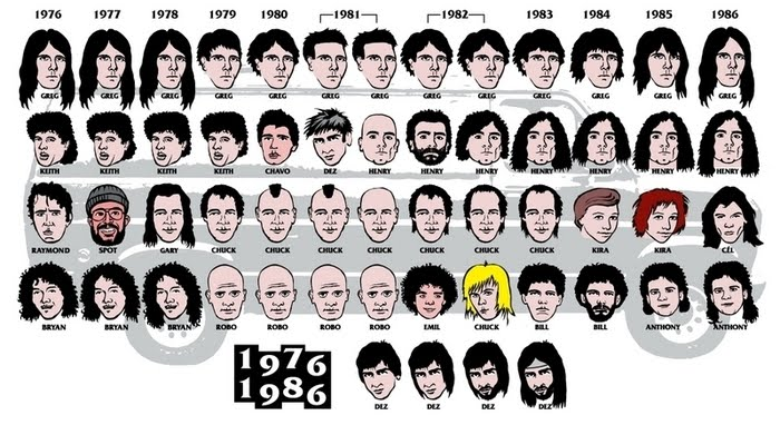 Hairstyle Evolution : What We Naively Feel To Be Real: The many faces of Black Flag