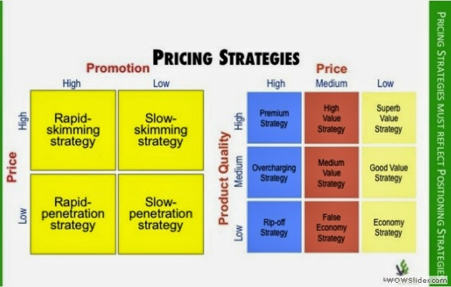 hul promotion strategy Marketing mix of lifebuoy analyses the brand/company which covers 4ps (product, price, place, promotion) lifebuoy marketing mix explains the business & marketing.