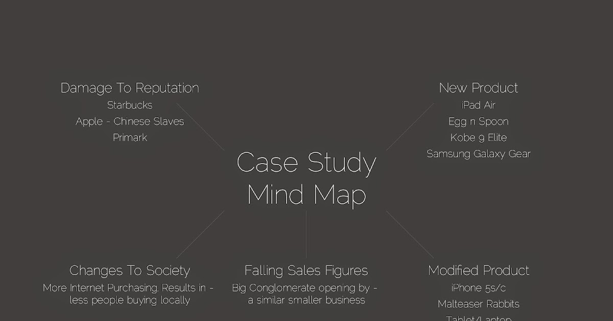 Rons Marketing and PR blog: Case Study Mind Map