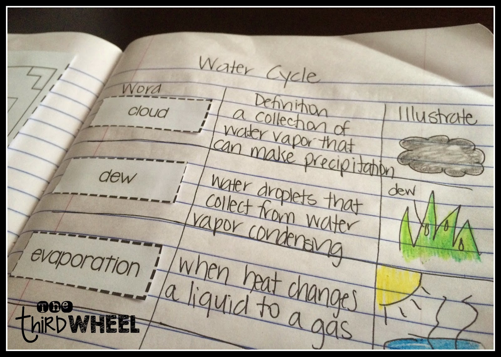 Building Science Vocabulary through Word Work