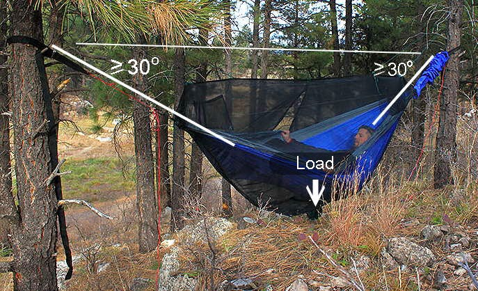 strap tying tie two for amazon a swing to hanging composite straps tree hammock hammockhammock trees target it