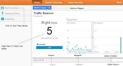 How to know Active Visitor on website - By New Google Analytics